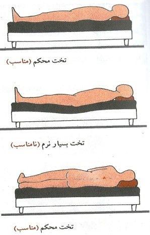 اصلاح وضعیت خوابیده برای درمان گردن درد
