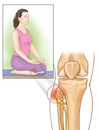 نشستن طولانی در یوگا