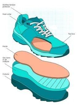 کفش های پیاده روی