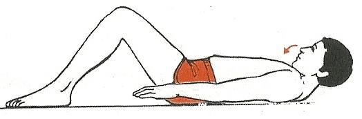 ورزش هایی برای جلوگیری از درد گردن