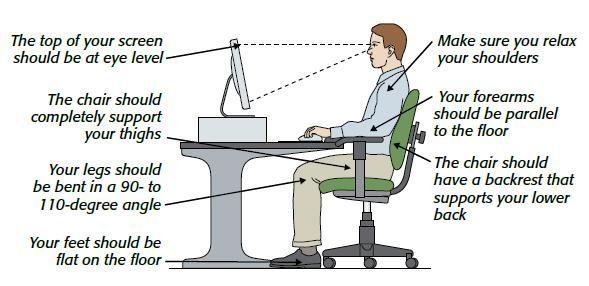 درست نشستن پشت کامپیوتر