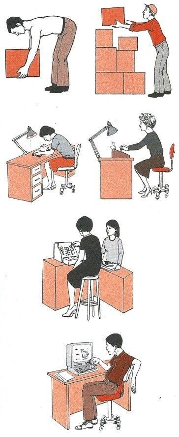 عادات نادرست بدن و گردن در هنگام کار