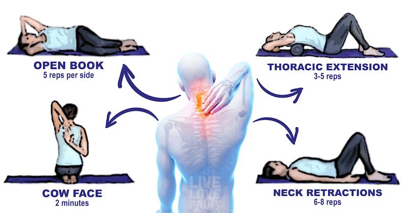 ورزش برای گردن درد شدید